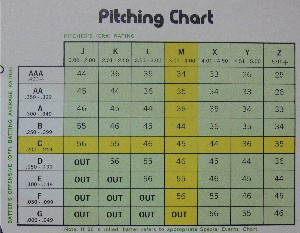 Pitchingchart